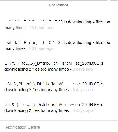 Xibo Notifications