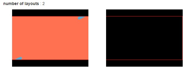 Xibo Digital Signage
